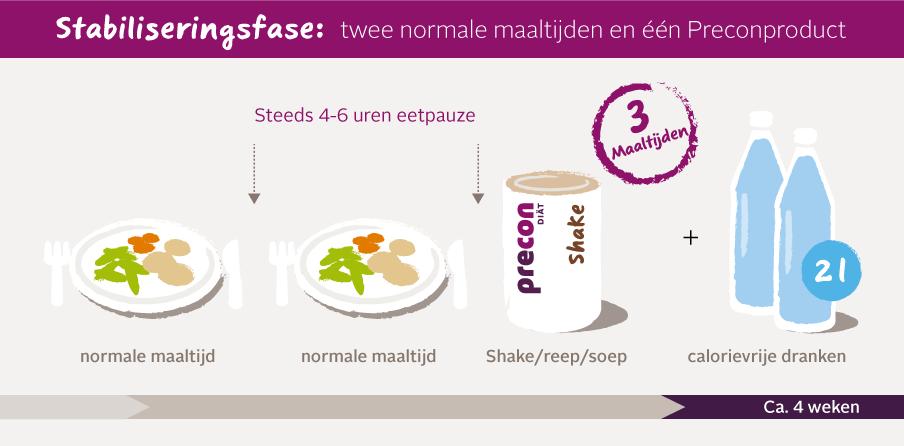 Stabilisierungsphase desktop web NL