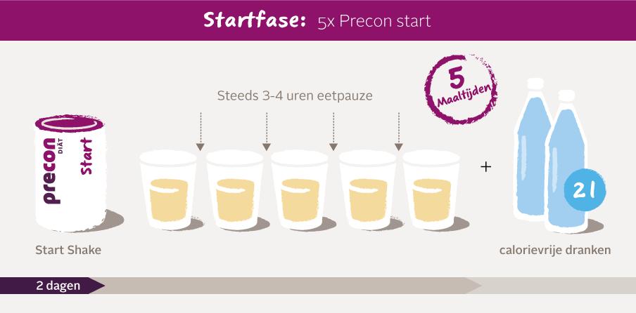 Startphase desktop web NL
